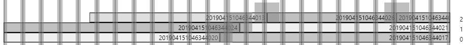 Bild 1: Leimbinder mit zwei fertig gestellten Lagen (0 und 1) und einer unvollständigen Lage (2). Die vertikalen, grauen Bereiche definieren Zonen, in denen keine Bretter enden dürfen. © RISC Software GmbH